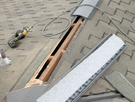 Types Of Ventilation San Diego Ca Over 25 Years
